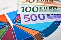 Euro und Diagramm Stockbild