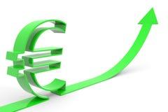 Euro verhoging. Stock Afbeeldingen