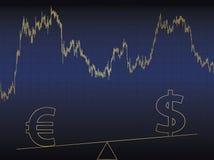 Euro versus Dollar Stock Afbeeldingen