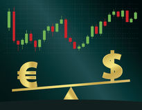Euro vs dollar. Symbols of euro and dollar on scales. In the background forex chart Royalty Free Illustration