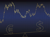 Euro vs dollar. Symbols of euro and dollar on scales. In the background forex chart vector illustration