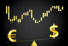 Euro vs dollar. Symbols of euro and dollar on scales Royalty Free Stock Image