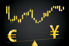Euro vs yen. Gold symbols of euro and yen.In the background stock chart Stock Photos