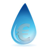 Euro water drop Royalty Free Stock Image
