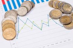 Eurocent und Dollarcent auf Geschäftsdiagramm Lizenzfreies Stockbild