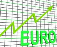 Eurodiagramgrafen visar ökande europeisk ekonomi Arkivbild