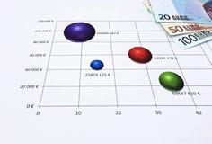 euroen bemärker reflexion Fotografering för Bildbyråer
