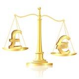 Euroen väger mycket än pund på scales. Royaltyfria Bilder