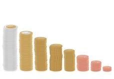 Euroet myntar diagrammet stock illustrationer