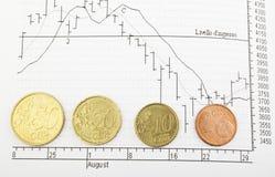 Euromünze Stockfotografie