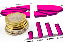 Euromünzen und Diagramme Stockfoto
