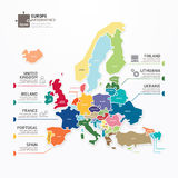 Europa mapy Infographic szablonu wyrzynarki pojęcia sztandar. wektor. Zdjęcia Royalty Free