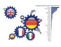 Europa na economia das engrenagens Foto de Stock Royalty Free