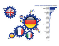 Europe in Gears Economy Royalty Free Stock Photo