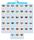 Europe info cards Royalty Free Stock Images