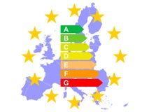 Europe saves Energy Royalty Free Stock Image