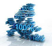Europe statistics Royalty Free Stock Photos