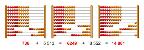 European abacus sample calculation. European abacus counting frame sample calculation. Calculating tool with beads sliding on wires. Used in pre- and in Stock Images