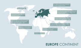 European continent facts background Royalty Free Stock Photos