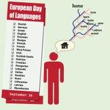 European Day of Languages Royalty Free Stock Image