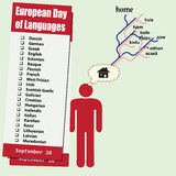 European Day of Languages Royalty Free Stock Image