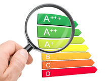 European energy efficiency classification. Hand with magnifying glass looking at the new A+, A++ and A+++ classes of the european energy efficiency Stock Photo