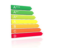 European energy efficiency classification Royalty Free Stock Photo