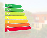 European energy efficiency classification Stock Photos