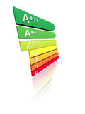 European energy efficiency classification Stock Image