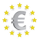 European euro Royalty Free Stock Image