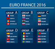 European football championship 2016 in France. Groups vector Royalty Free Stock Photo