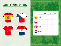 European football group d, team buttons in flag design. Teams of european football, group d, with board, shirts and football symbols with flag design Stock Photo