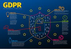 European GDPR concept flyer template illustration Stock Images