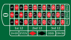 Roulette europeenne livre de poker pas cher