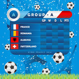 European Soccer Championship Group Stages, vector illustration. Group A Stock Photography