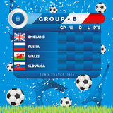 European Soccer Championship Group Stages, vector illustration. Group B Royalty Free Stock Images