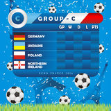 European Soccer Championship Group Stages, vector illustration. Group C Royalty Free Stock Photo