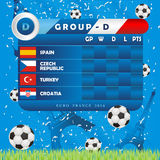 European Soccer Championship Group Stages, vector illustration. Group D Royalty Free Stock Photo