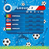 European Soccer Championship Group Stages, vector illustration. Group F Stock Photography