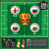 2016 European Soccer Cup - Group B. 2016 European Soccer Cup - Group B Vector Illustration Stock Photos