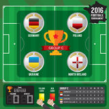 2016 European Soccer Cup - Group C. 2016 European Soccer Cup - Group C Vector Illustration Royalty Free Stock Photos