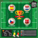 European Soccer Cup - Group D. European Soccer Cup - Group D Vector Illustration Royalty Free Illustration