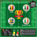European Soccer Cup - Group E. European Soccer Cup - Group E Vector Illustration Royalty Free Illustration
