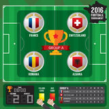 2016 European Soccer Cup - Group A. 2016 European Soccer Cup - Group A Vector Illustration Royalty Free Stock Photo