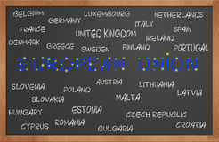 European union countries on the chalkboard Royalty Free Stock Photo