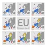 European Union Enlargements Royalty Free Stock Image