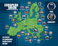 European Union Infographic Map Royalty Free Stock Image