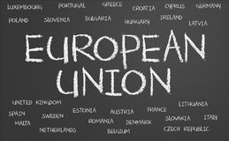 European union word cloud Stock Photos