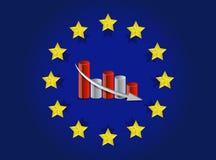Europese Unie vlag en dalende grafiek Royalty-vrije Stock Foto