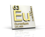 Europium form Periodic Table of Elements Stock Photography